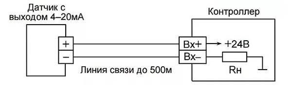 датчик уровня топлива 4-20 ma