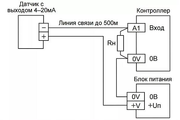 Подключение датчиков с выходом 4-20 мА с внешним блоком питания